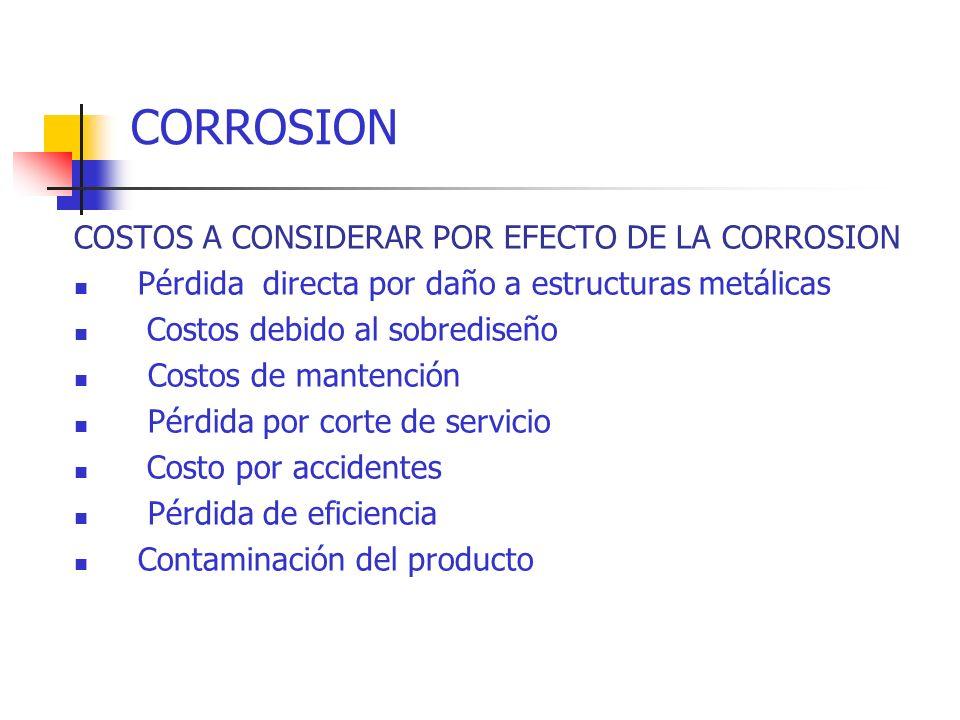 CORROSION COSTOS A CONSIDERAR POR EFECTO DE LA CORROSION