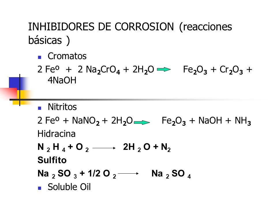 INHIBIDORES DE CORROSION (reacciones básicas )