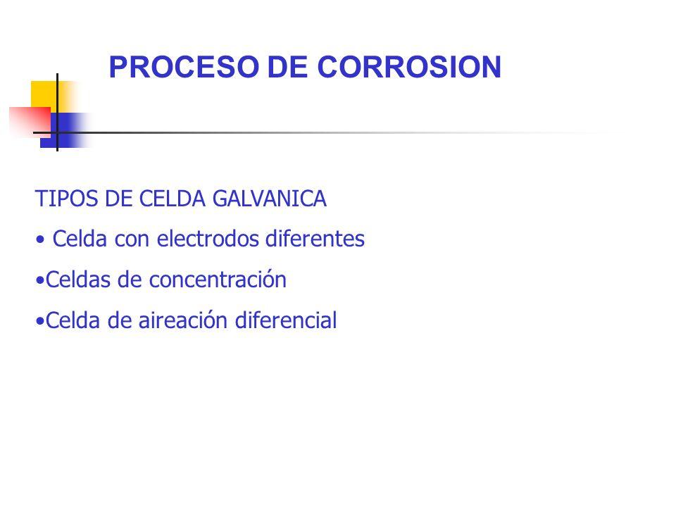 PROCESO DE CORROSION TIPOS DE CELDA GALVANICA