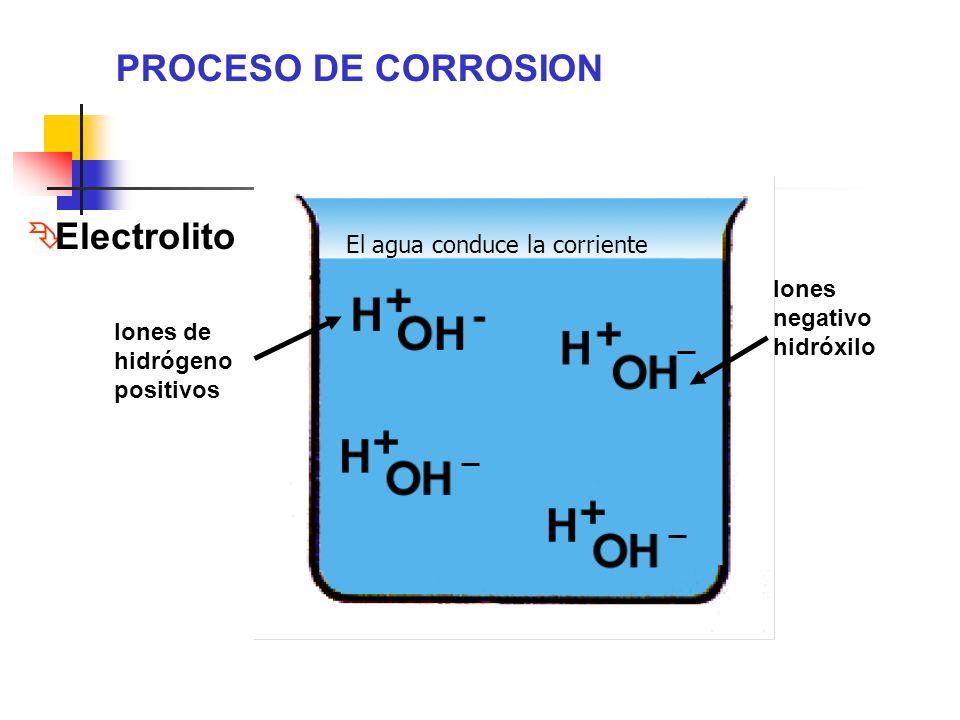 PROCESO DE CORROSION Electrolito El agua conduce la corriente