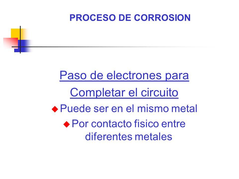Paso de electrones para Completar el circuito