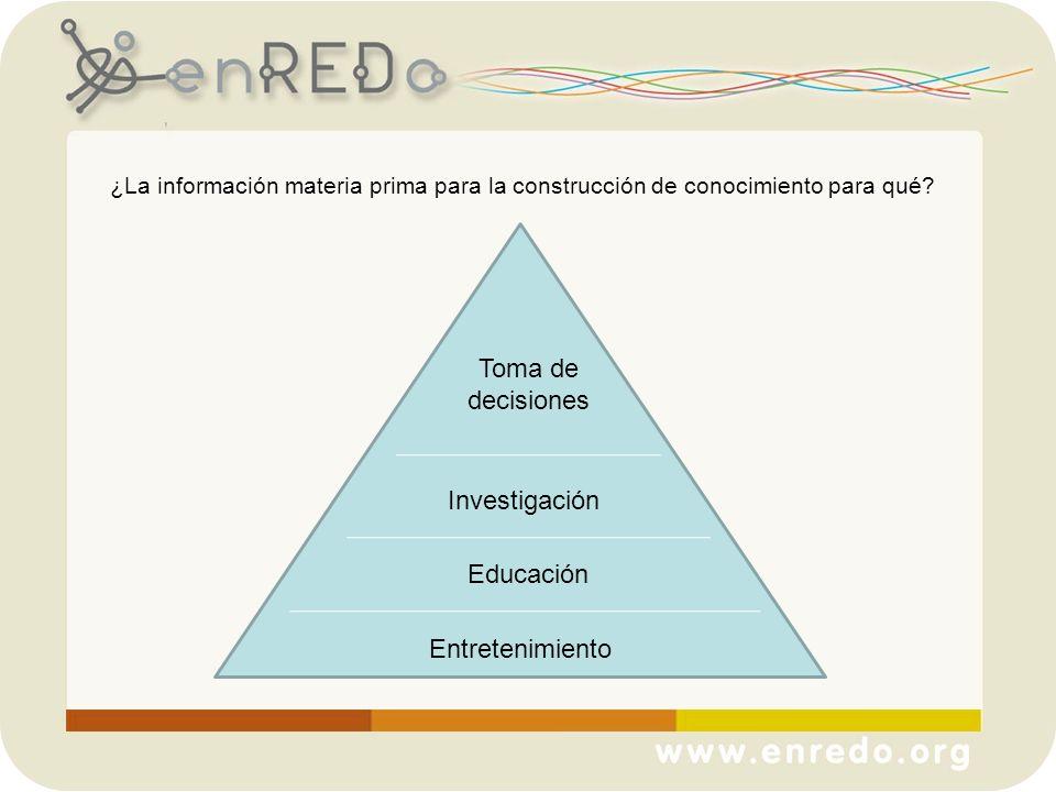 Toma de decisiones Investigación Educación Entretenimiento