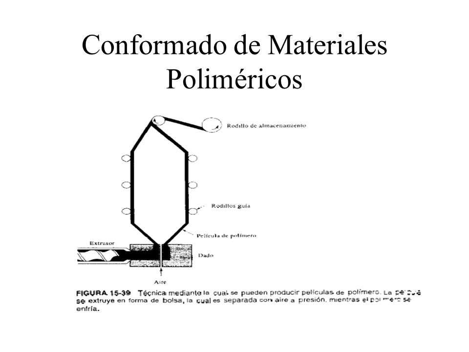 Conformado de Materiales Poliméricos