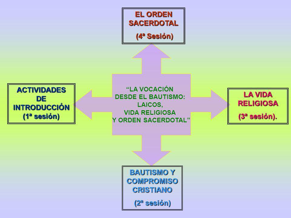 ACTIVIDADES DE INTRODUCCIÓN (1ª sesión) LA VIDA RELIGIOSA (3ª sesión).
