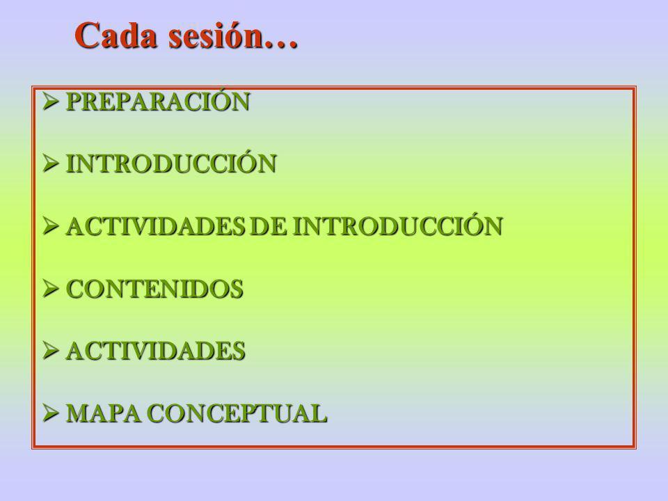 Cada sesión… PREPARACIÓN INTRODUCCIÓN ACTIVIDADES DE INTRODUCCIÓN