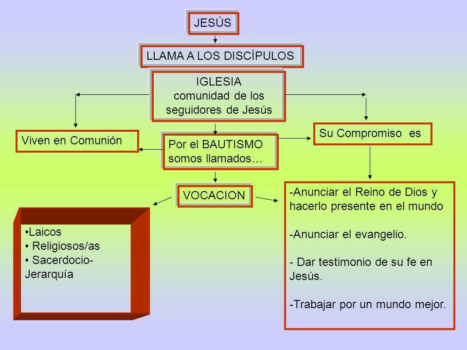 comunidad de los seguidores de Jesús