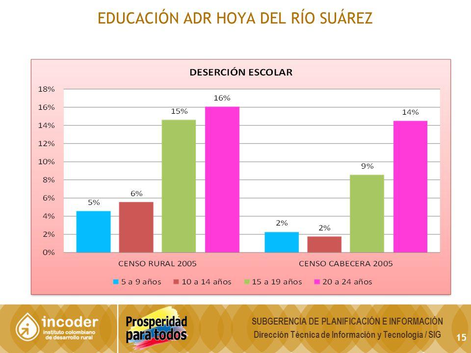 EDUCACIÓN ADR HOYA DEL RÍO SUÁREZ