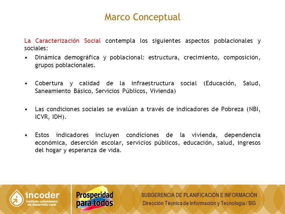 Marco Conceptual La Caracterización Social contempla los siguientes aspectos poblacionales y sociales: