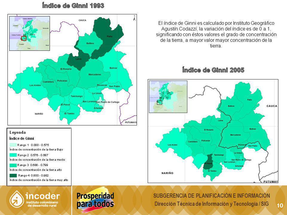 Índice de Ginni 1993 Índice de Ginni 2005