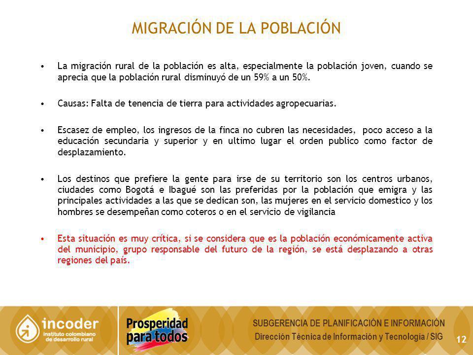 MIGRACIÓN DE LA POBLACIÓN