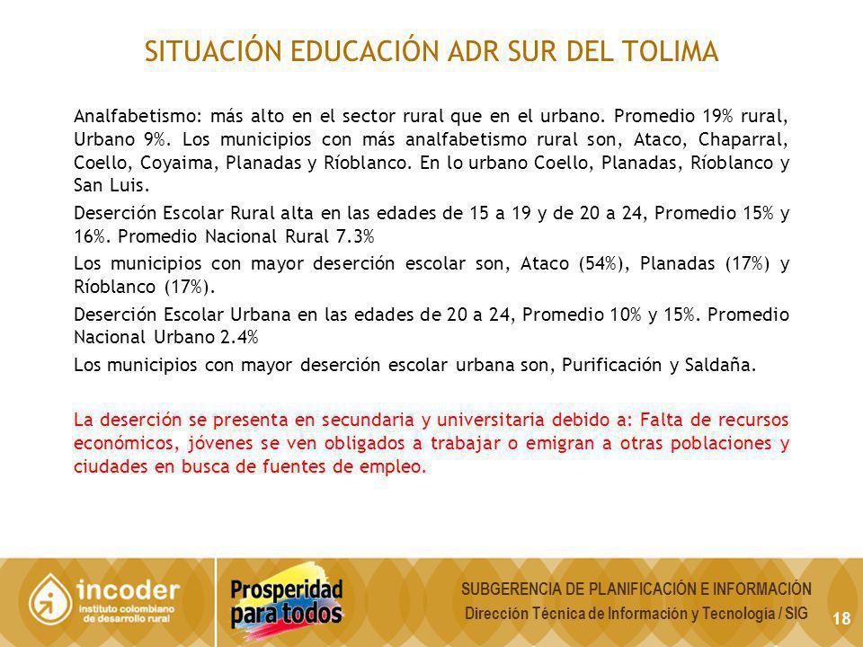 SITUACIÓN EDUCACIÓN ADR SUR DEL TOLIMA