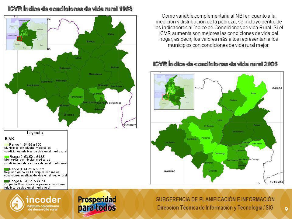 ICVR Índice de condiciones de vida rural 1993