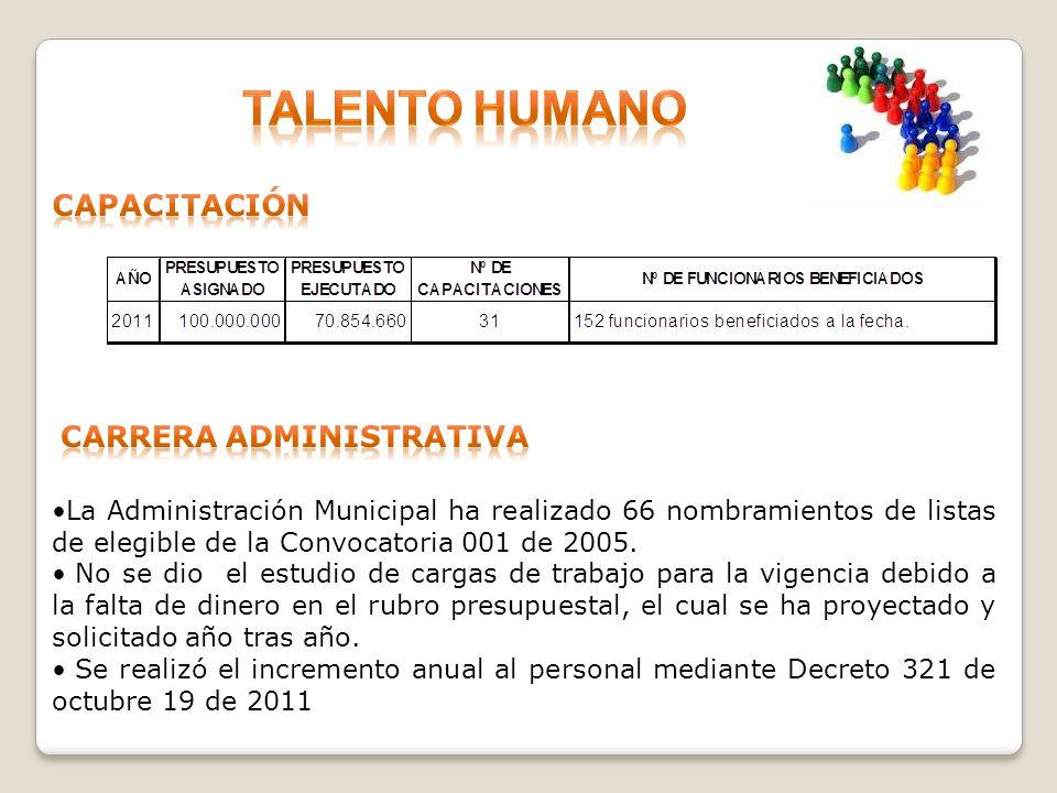 Talento humano capacitación Carrera administrativa