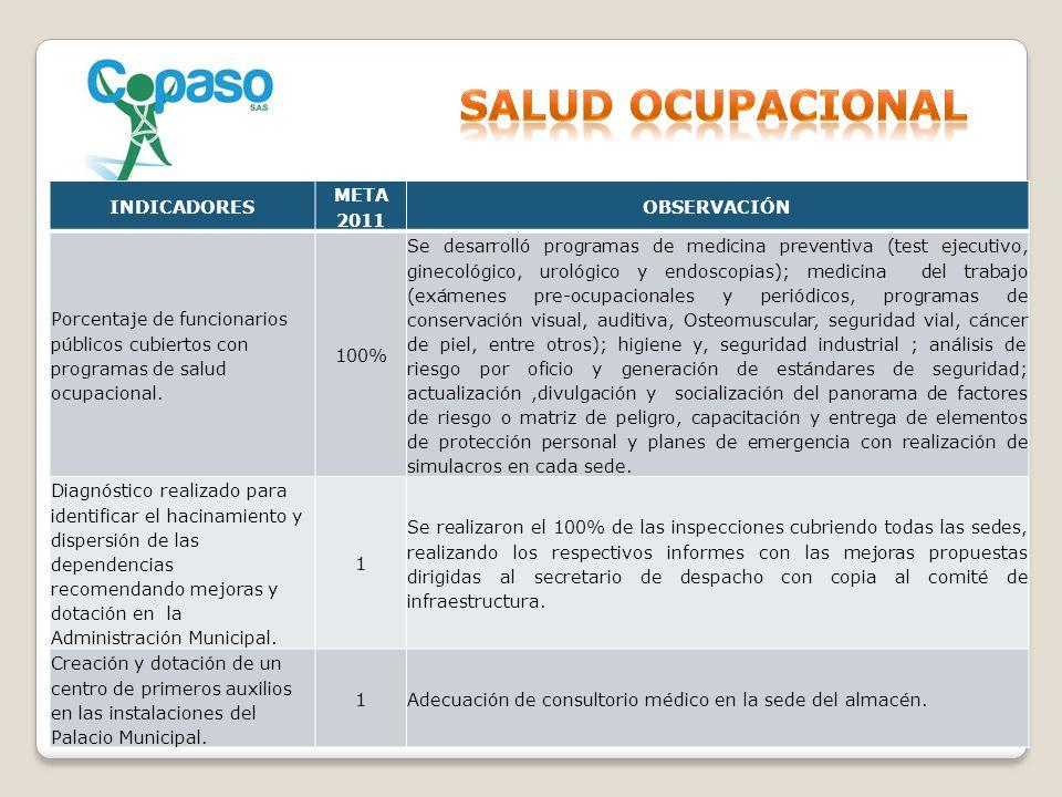Salud ocupacional INDICADORES META 2011 OBSERVACIÓN
