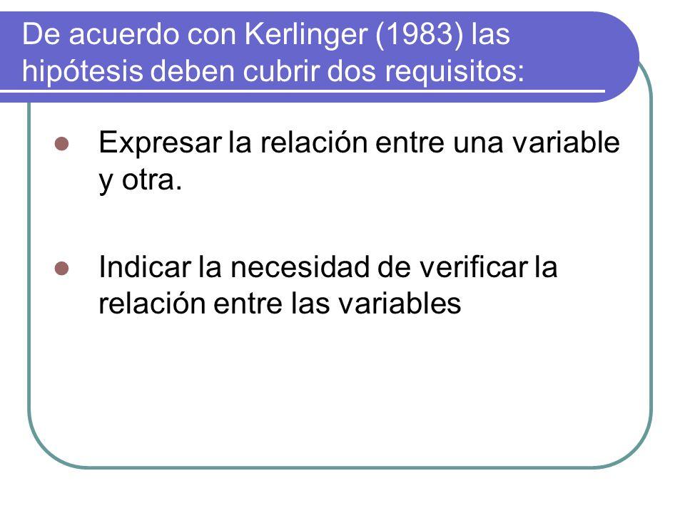 De acuerdo con Kerlinger (1983) las hipótesis deben cubrir dos requisitos: