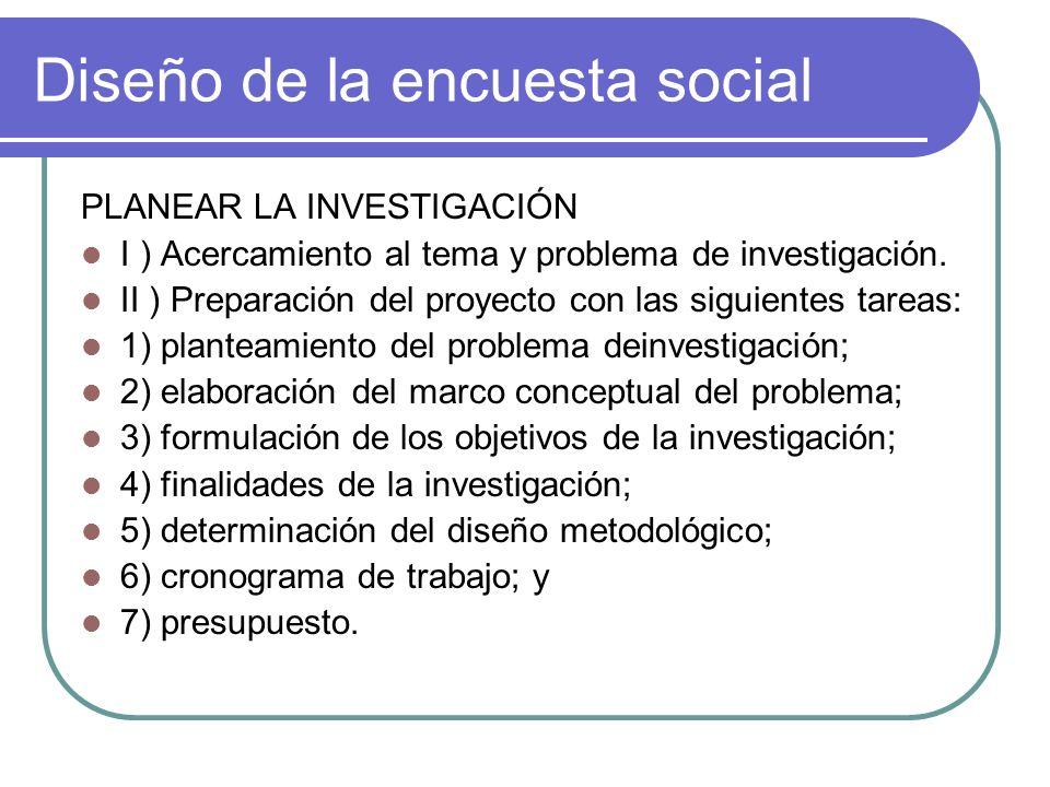 Diseño de la encuesta social