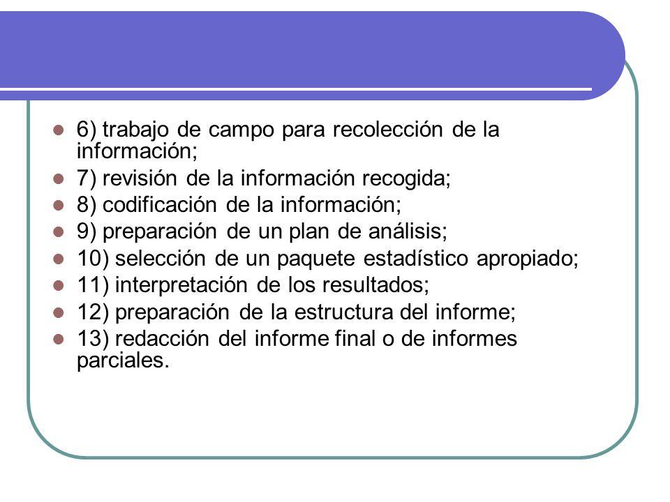 6) trabajo de campo para recolección de la información;