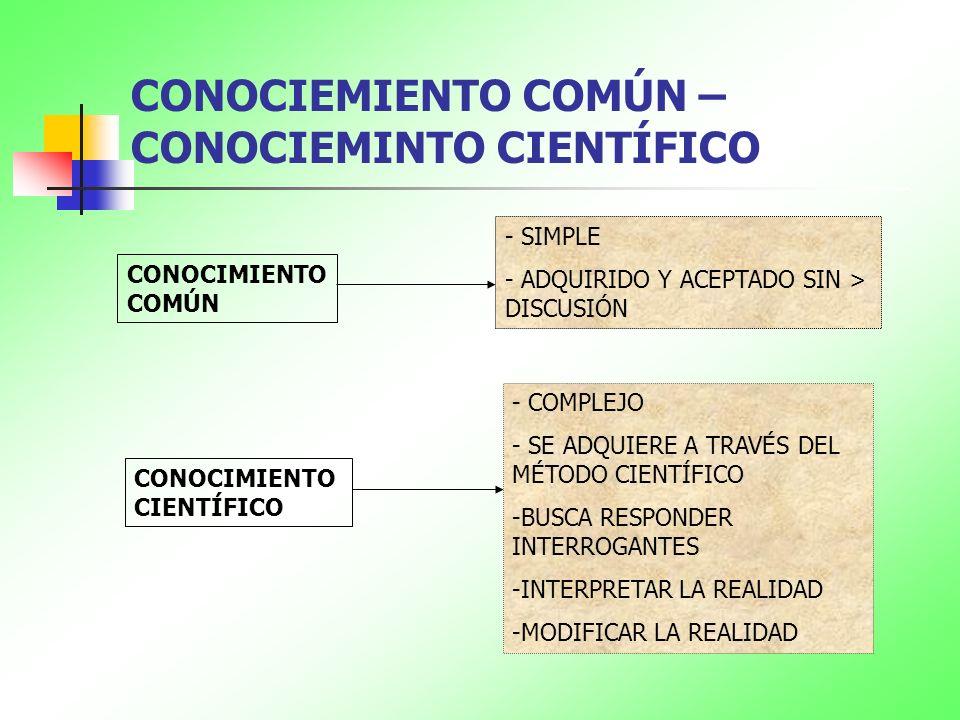 CONOCIEMIENTO COMÚN – CONOCIEMINTO CIENTÍFICO