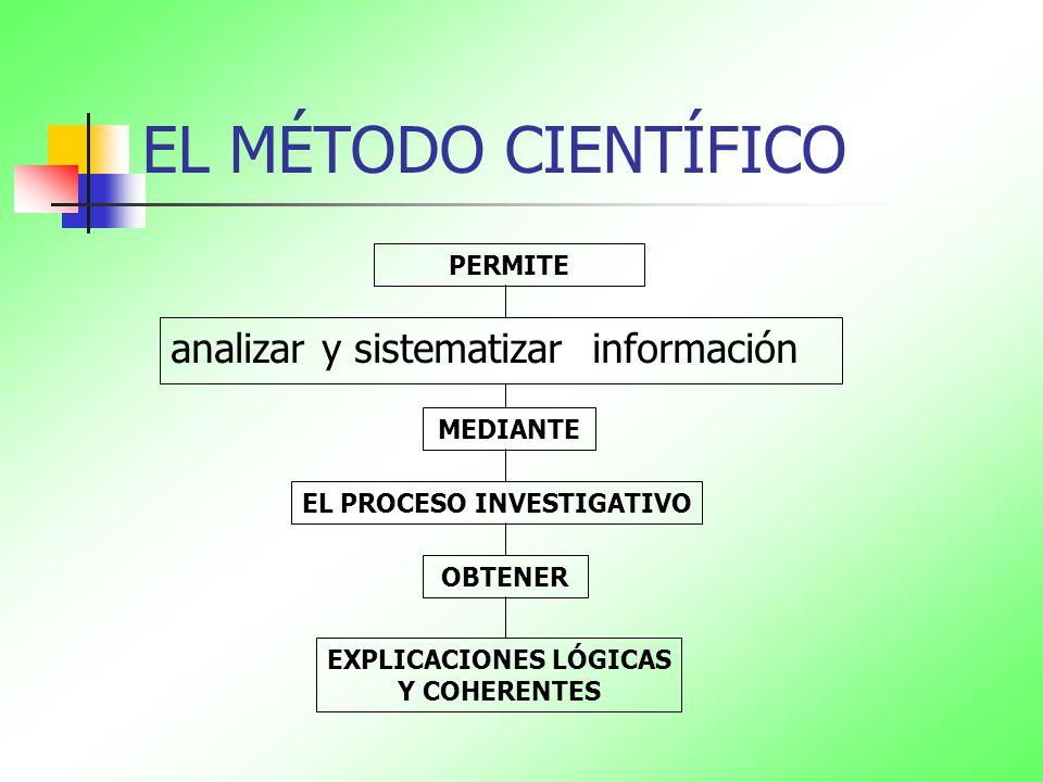 EXPLICACIONES LÓGICAS Y COHERENTES