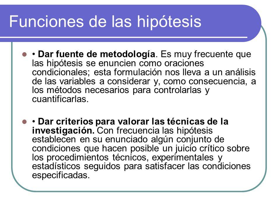 Funciones de las hipótesis