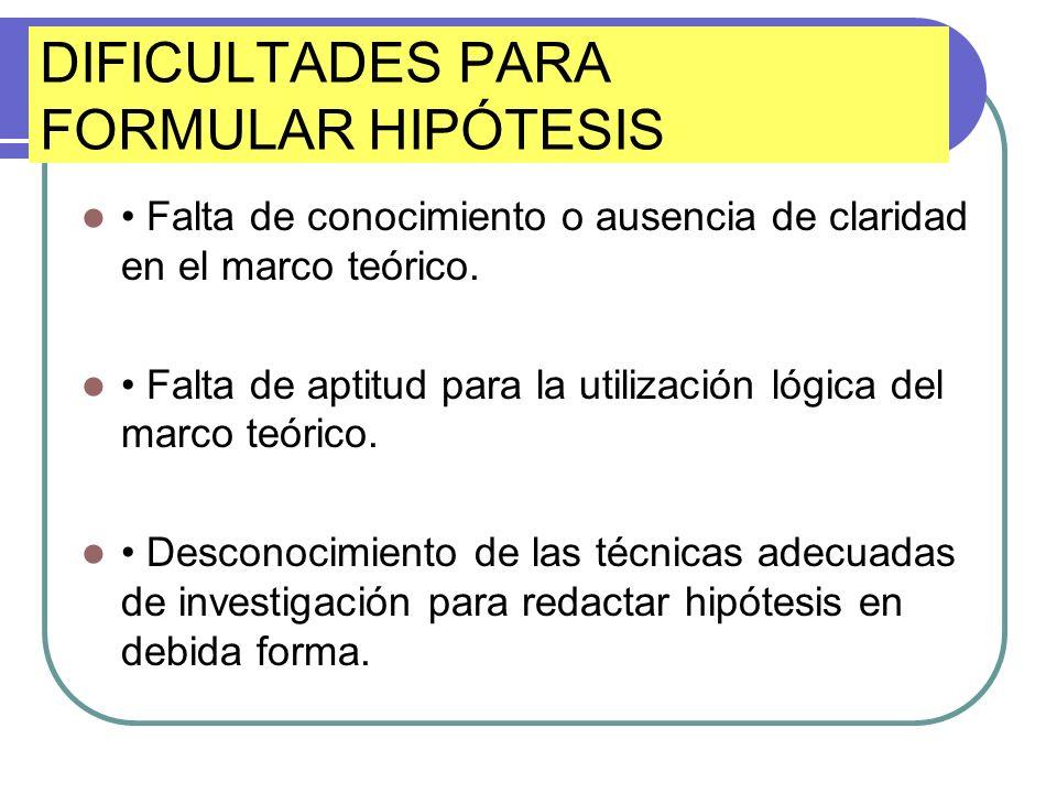 DIFICULTADES PARA FORMULAR HIPÓTESIS