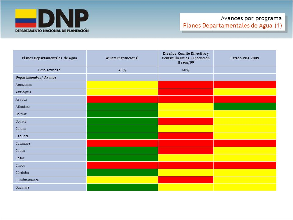 Planes Departamentales de Agua (1)