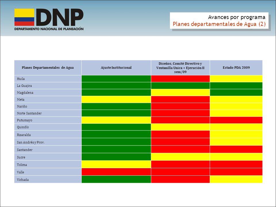 Planes departamentales de Agua (2)