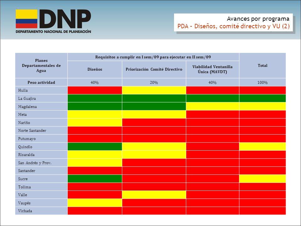 PDA – Diseños, comité directivo y VU (2)