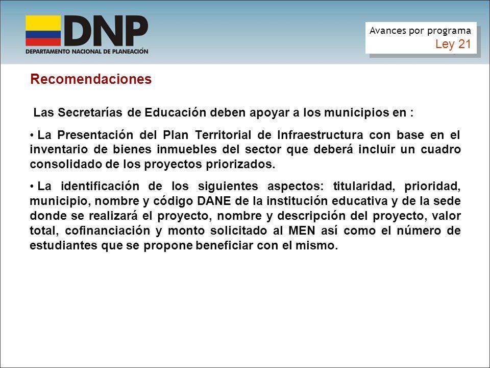 Avances por programa Ley 21. Recomendaciones. Las Secretarías de Educación deben apoyar a los municipios en :