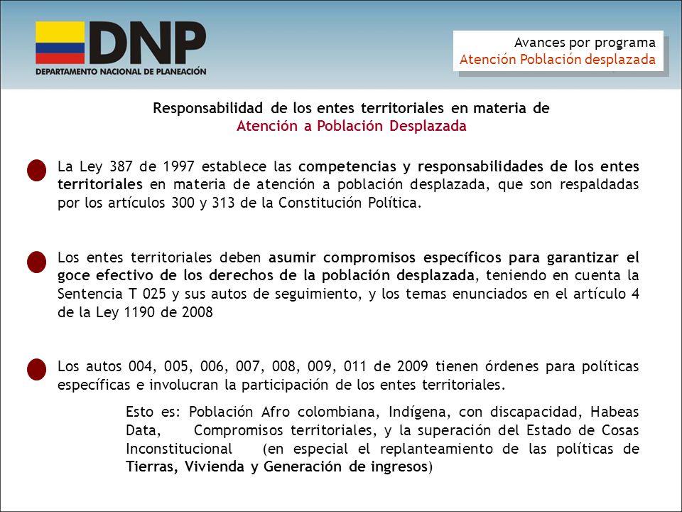Avances por programa Atención Población desplazada. Responsabilidad de los entes territoriales en materia de Atención a Población Desplazada.