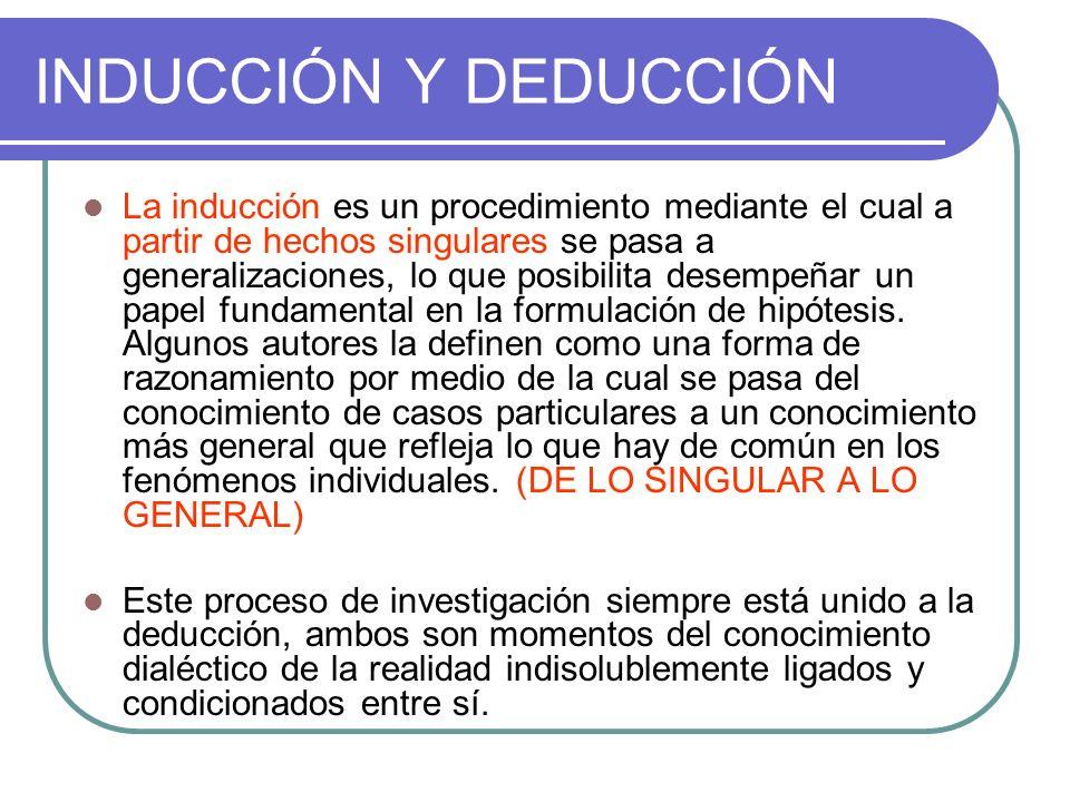 INDUCCIÓN Y DEDUCCIÓN