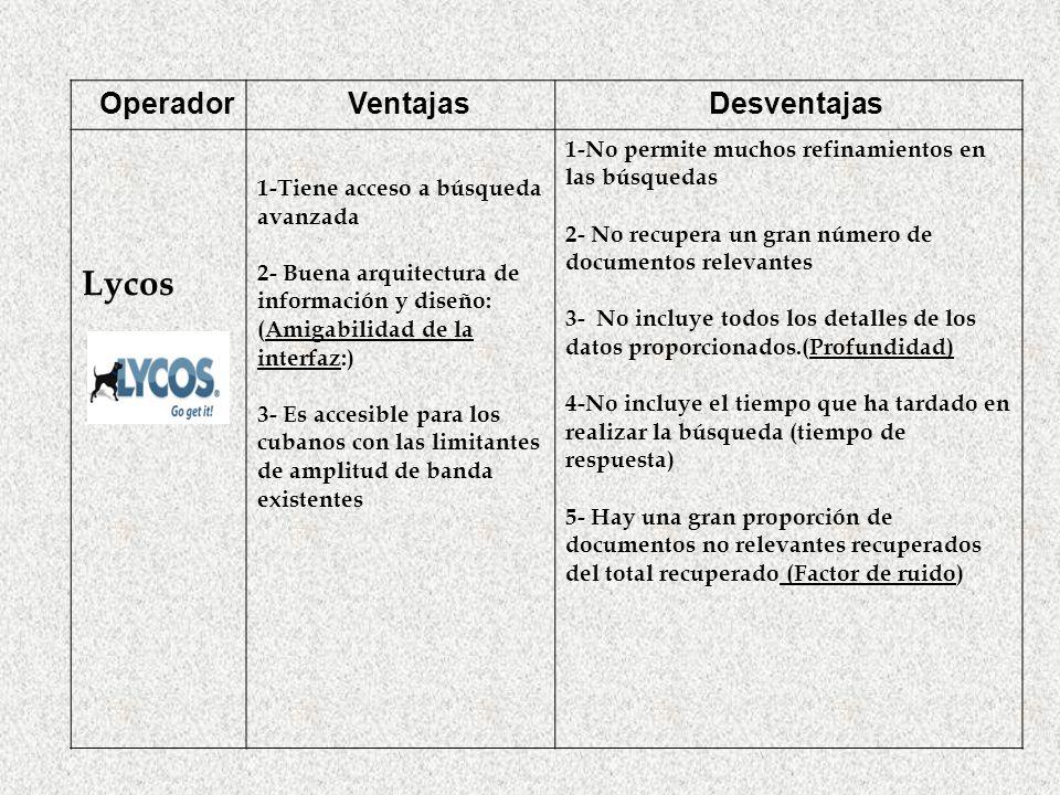 Lycos Operador Ventajas Desventajas
