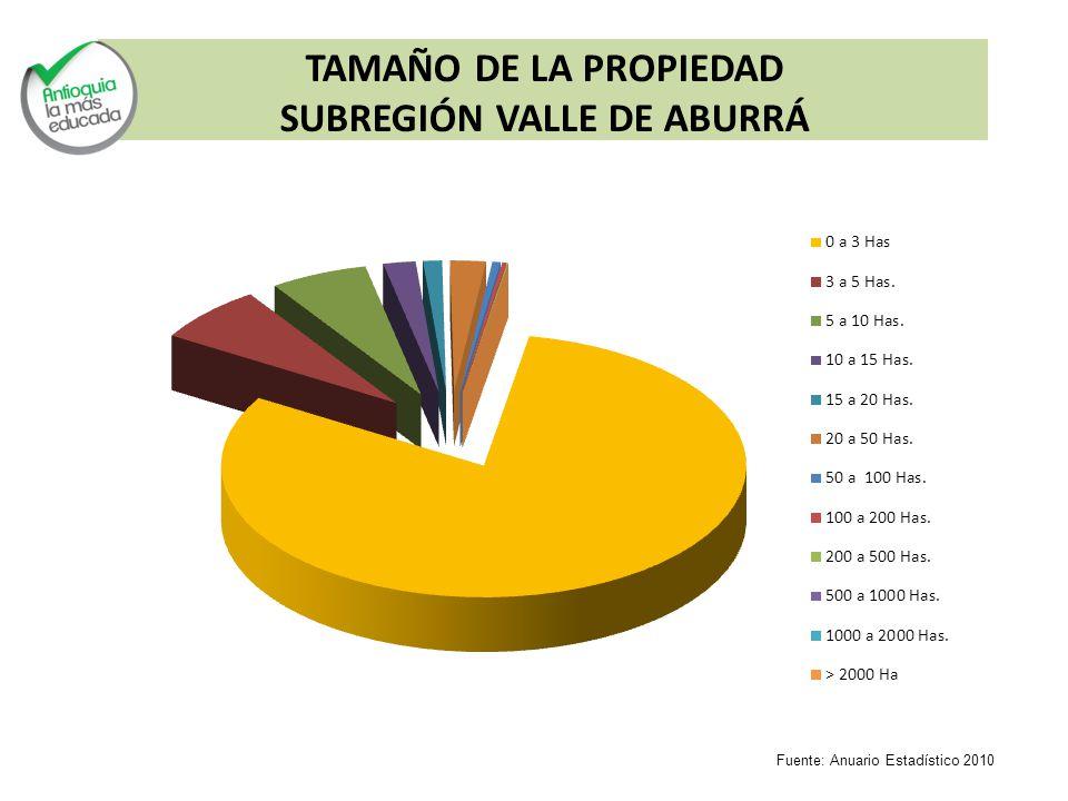 SUBREGIÓN VALLE DE ABURRÁ
