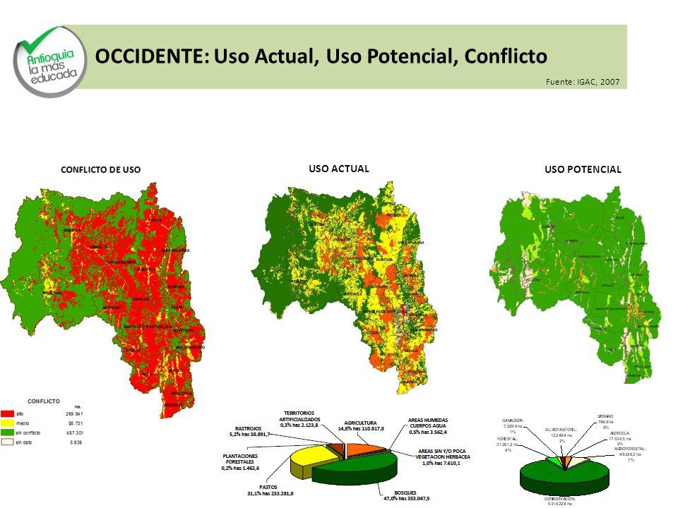 OCCIDENTE: Uso Actual, Uso Potencial, Conflicto