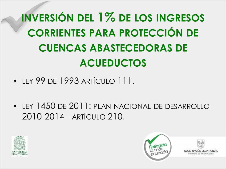 inversión del 1% de los ingresos corrientes para protección de cuencas abastecedoras de acueductos