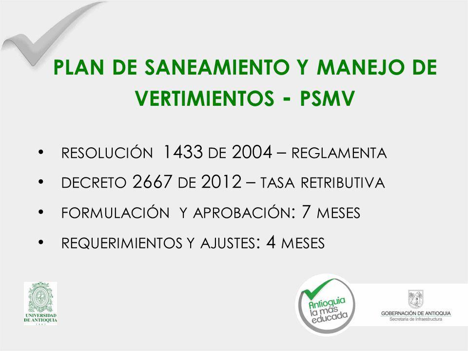 plan de saneamiento y manejo de vertimientos - psmv