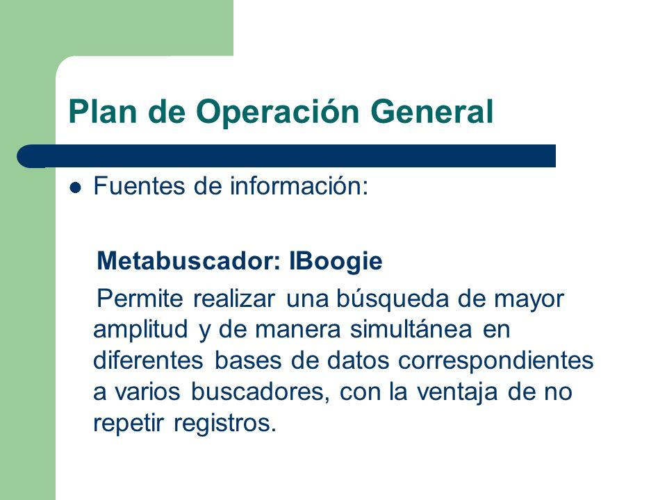 Plan de Operación General