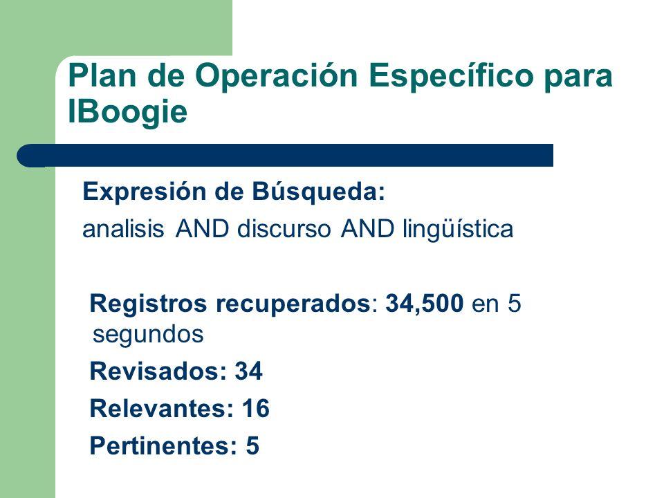 Plan de Operación Específico para IBoogie
