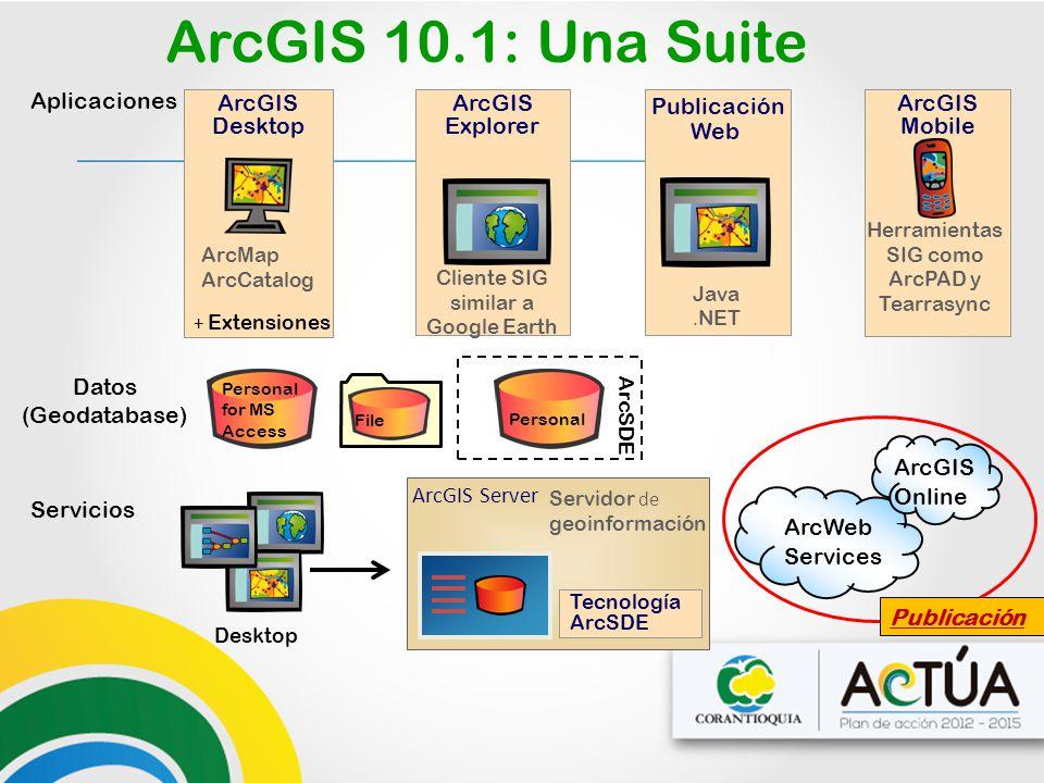 ArcGIS 10.1: Una Suite Aplicaciones ArcGIS Desktop ArcGIS Explorer