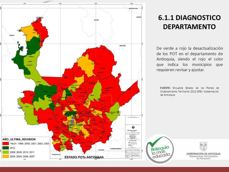 6.1.1 DIAGNOSTICO DEPARTAMENTO