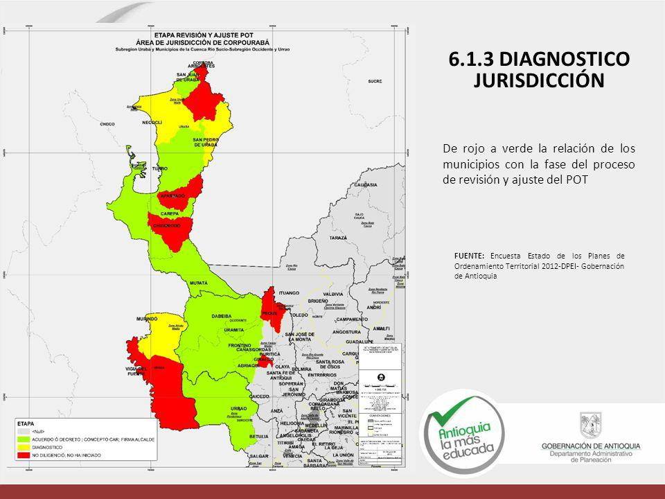 6.1.3 DIAGNOSTICO JURISDICCIÓN