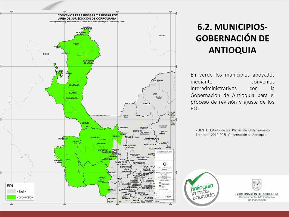 6.2. MUNICIPIOS-GOBERNACIÓN DE ANTIOQUIA