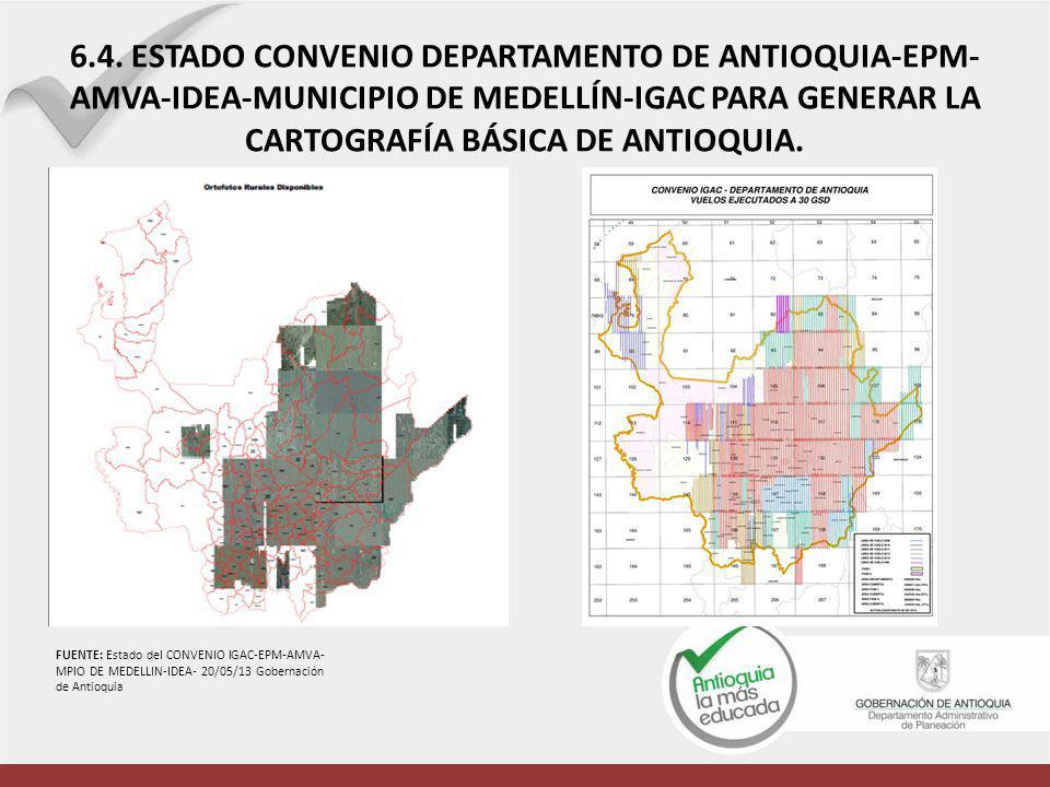 6.4. ESTADO CONVENIO DEPARTAMENTO DE ANTIOQUIA-EPM-AMVA-IDEA-MUNICIPIO DE MEDELLÍN-IGAC PARA GENERAR LA CARTOGRAFÍA BÁSICA DE ANTIOQUIA.