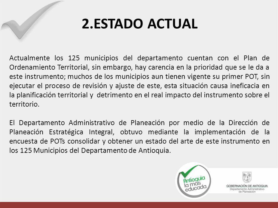 2.ESTADO ACTUAL