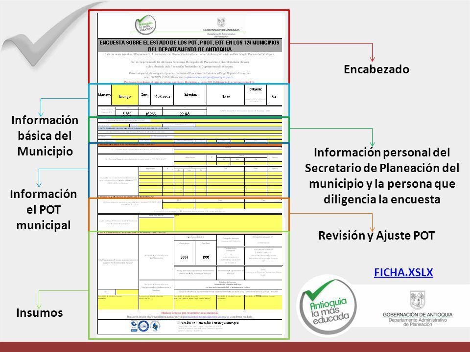 Encabezado Información básica del Municipio