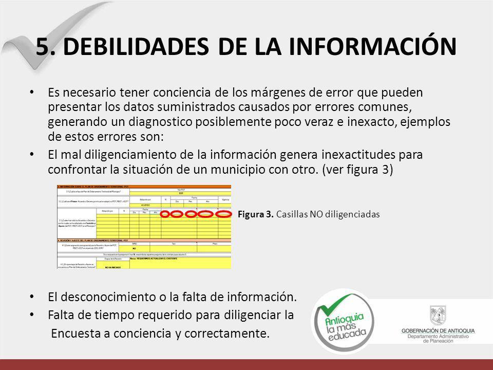 5. DEBILIDADES DE LA INFORMACIÓN