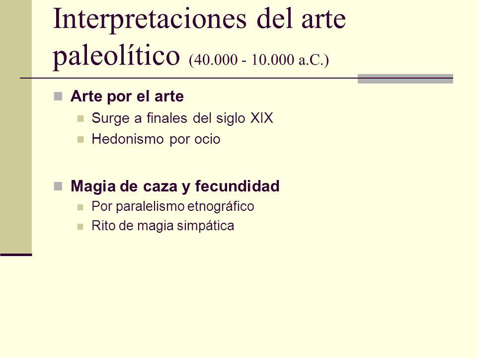 Interpretaciones del arte paleolítico (40.000 - 10.000 a.C.)