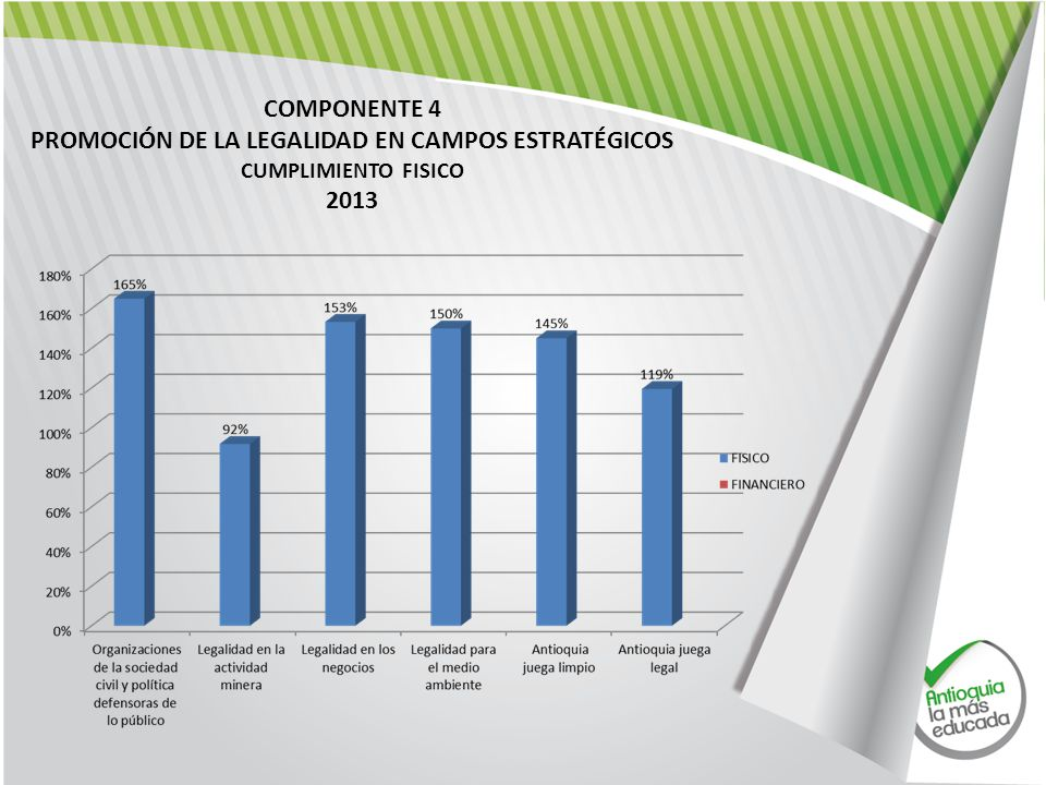 PROMOCIÓN DE LA LEGALIDAD EN CAMPOS ESTRATÉGICOS