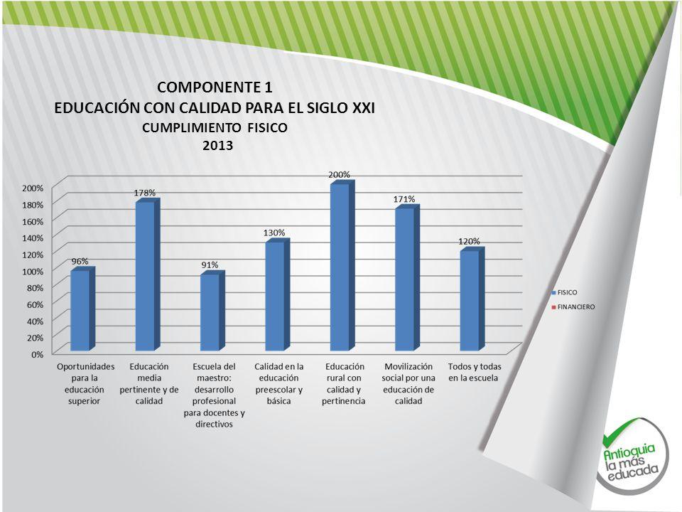 EDUCACIÓN CON CALIDAD PARA EL SIGLO XXI