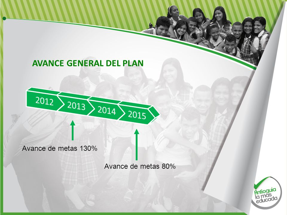 AVANCE GENERAL DEL PLAN